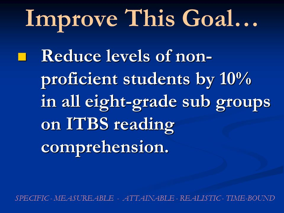 Improve This Goal… Reduce levels of non- proficient students by 10% in all eight-grade sub groups on ITBS reading comprehension.