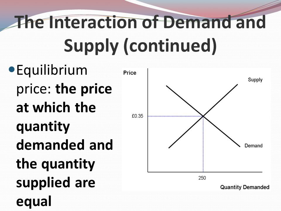 The Interaction of Demand and Supply (continued) Equilibrium price: the price at which the quantity demanded and the quantity supplied are equal