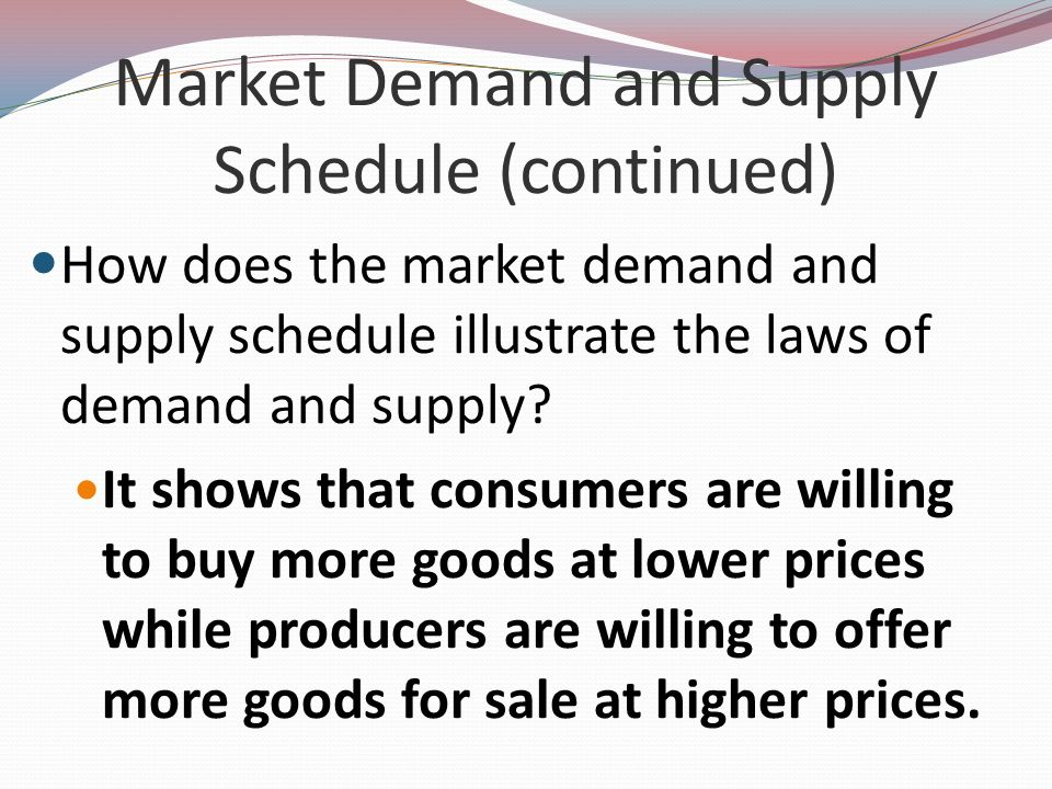 Market Demand and Supply Schedule (continued) How does the market demand and supply schedule illustrate the laws of demand and supply? It shows that c