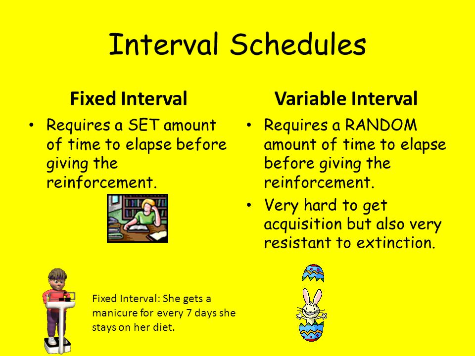Interval Schedules Fixed Interval Requires a SET amount of time to elapse before giving the reinforcement. Variable Interval Requires a RANDOM amount