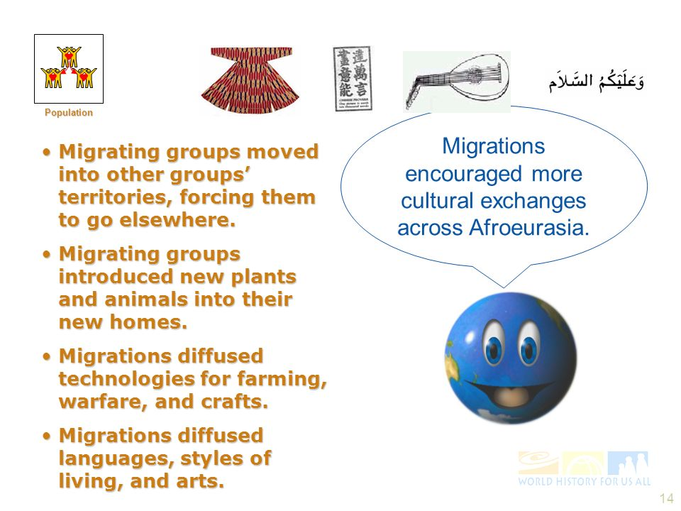 14 Migrating groups moved into other groups territories, forcing them to go elsewhere.Migrating groups moved into other groups territories, forcing th