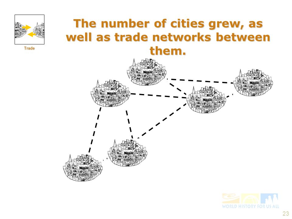 23 The number of cities grew, as well as trade networks between them. Trade