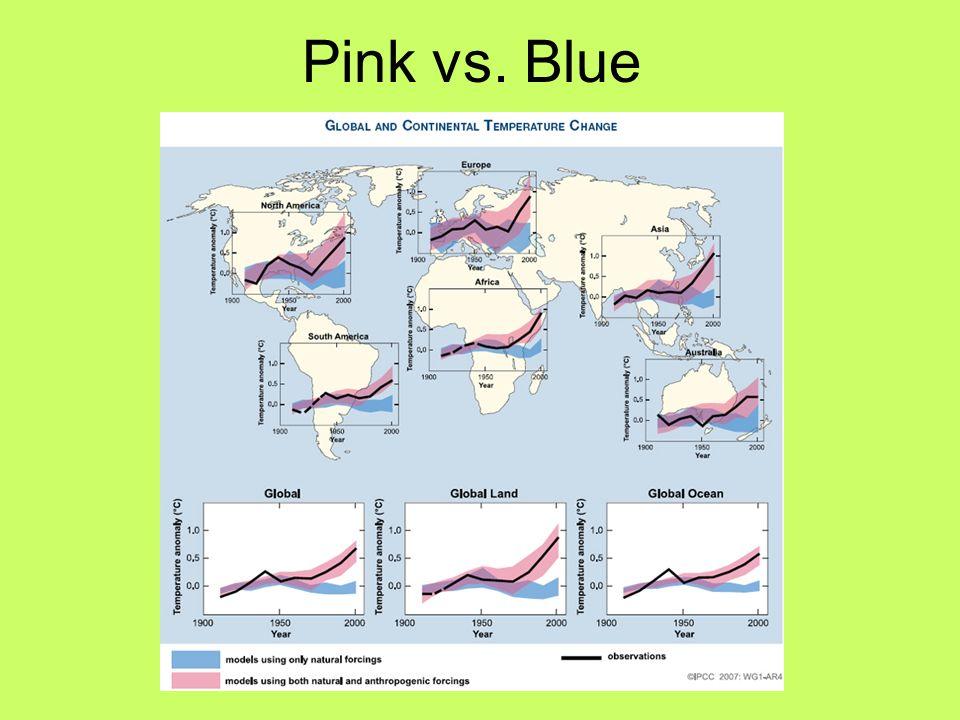 Pink vs. Blue