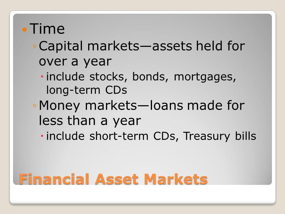 Financial Asset Markets Resalability Primary marketsfinancial assets can be redeemed only by original buyer include savings bonds, small denomination CDs also market where first issue of stock sold through investment bankers Secondary marketsresale markets; offer liquidity to investors include stocks, bonds