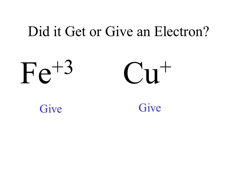 Did it Get or Give an Electron? Fe +3 Cu + Give