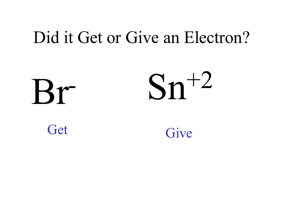 Did it Get or Give an Electron? Sn +2 Get Give Br -