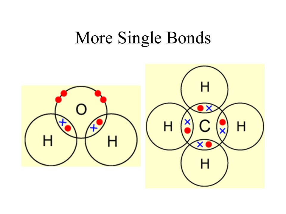 More Single Bonds