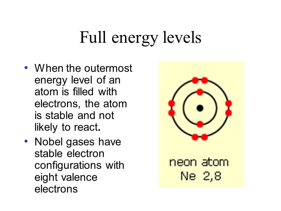 Full energy levels When the outermost energy level of an atom is filled with electrons, the atom is stable and not likely to react. Nobel gases have s