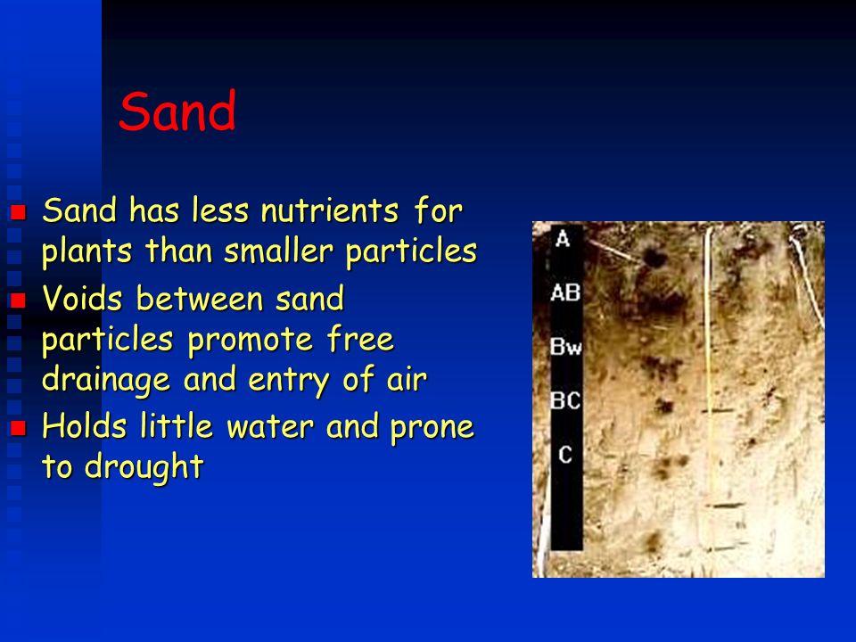 Loamy Soils- Coarse n Medium texture u Very fine sandy loam u Loam u Silt loam u Silt
