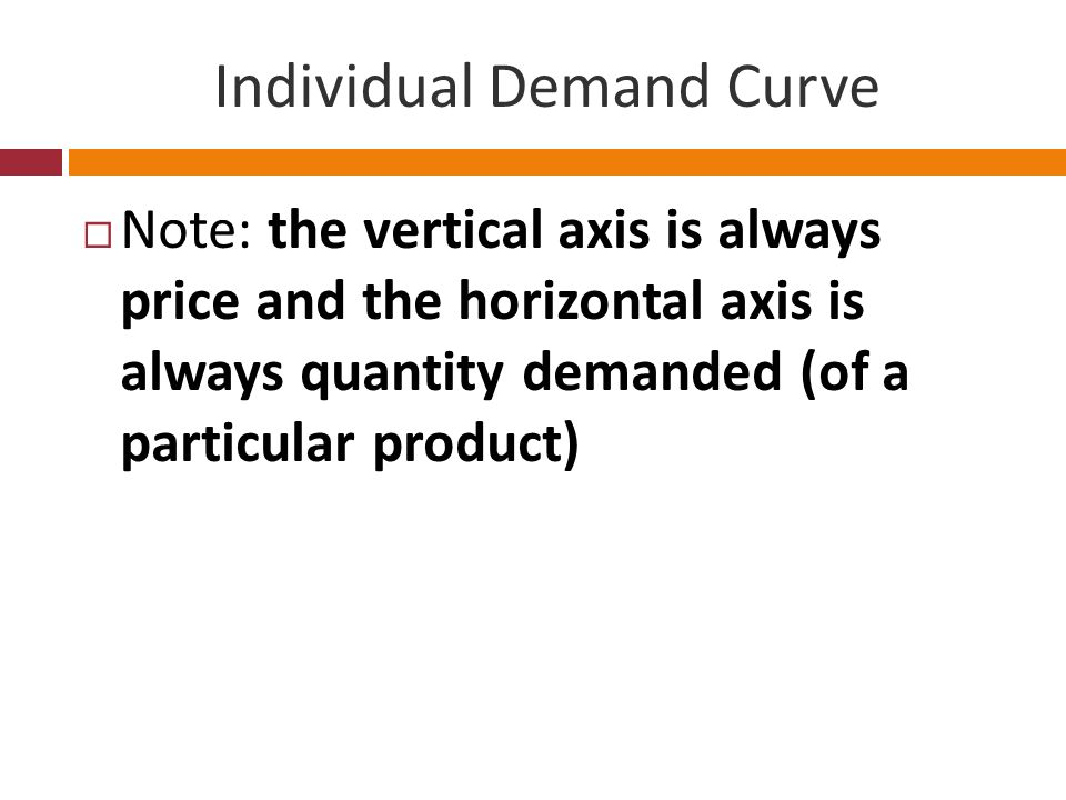 Individual Demand Curve Note: the vertical axis is always price and the horizontal axis is always quantity demanded (of a particular product)