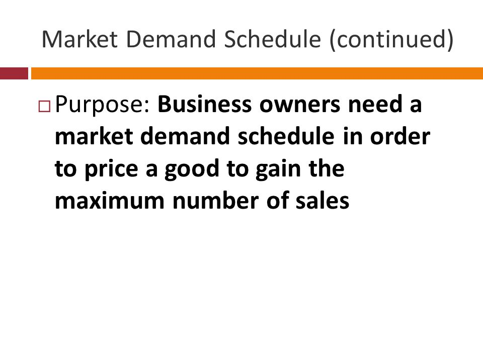 Market Demand Schedule (continued) Purpose: Business owners need a market demand schedule in order to price a good to gain the maximum number of sales