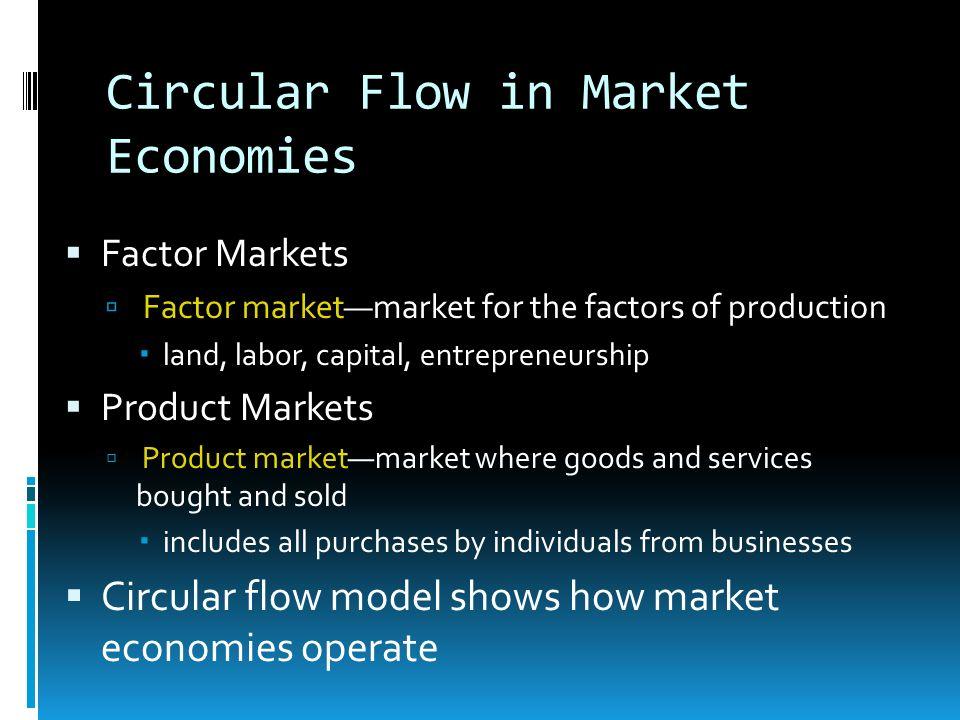 Circular Flow in Market Economies Factor Markets Factor marketmarket for the factors of production land, labor, capital, entrepreneurship Product Mark