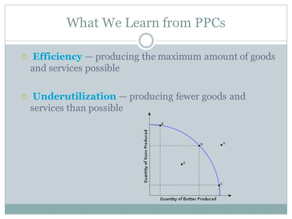 What We Learn from PPCs Efficiency producing the maximum amount of goods and services possible Underutilization producing fewer goods and services tha