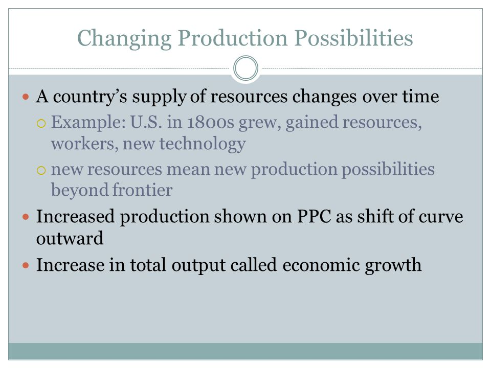 Changing Production Possibilities A countrys supply of resources changes over time Example: U.S. in 1800s grew, gained resources, workers, new technol