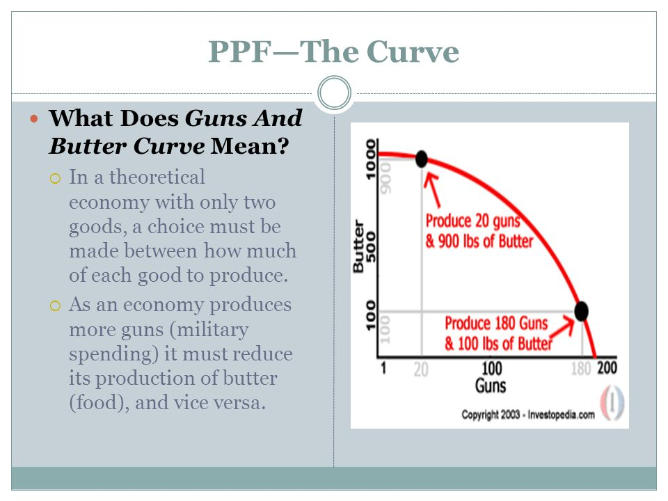 PPFThe Curve What Does Guns And Butter Curve Mean? In a theoretical economy with only two goods, a choice must be made between how much of each good t