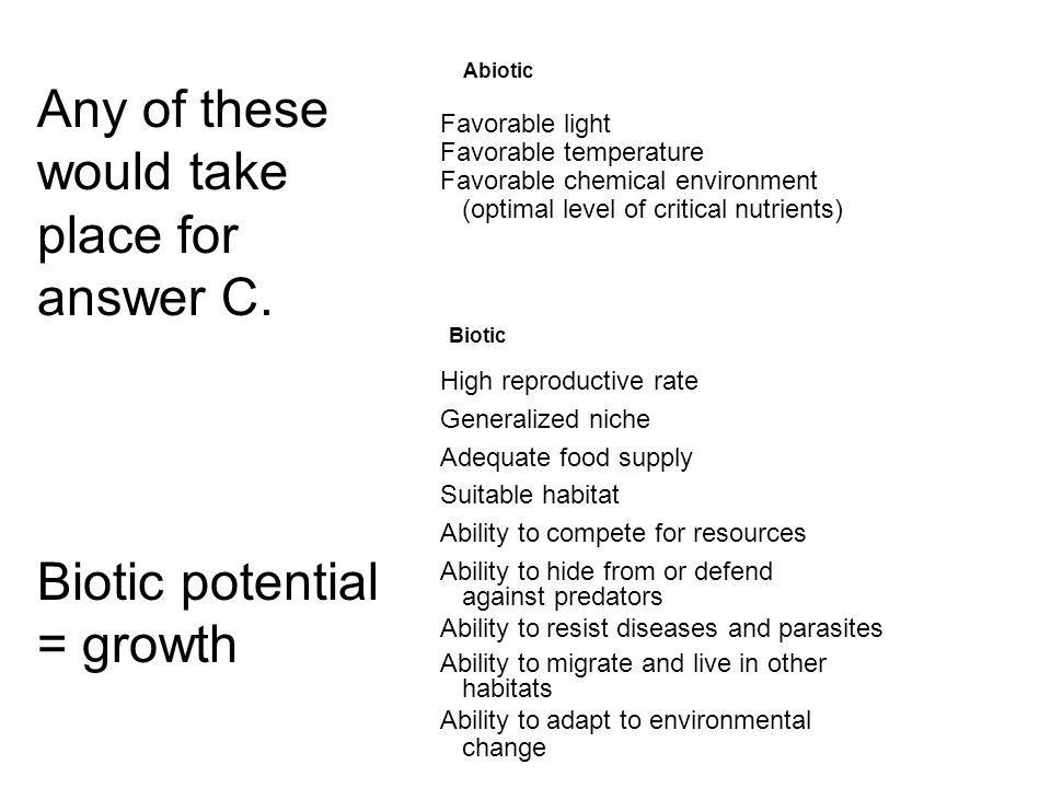 Favorable light Favorable temperature Favorable chemical environment (optimal level of critical nutrients) Abiotic Biotic High reproductive rate Generalized niche Adequate food supply Suitable habitat Ability to compete for resources Ability to hide from or defend against predators Ability to resist diseases and parasites Ability to migrate and live in other habitats Ability to adapt to environmental change Any of these would take place for answer C.