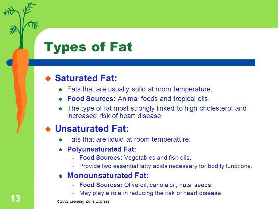 ©2002 Learning Zone Express 13 Types of Fat Saturated Fat: Fats that are usually solid at room temperature. Food Sources: Animal foods and tropical oi