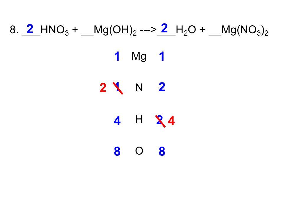 8. ___HNO 3 + __Mg(OH) 2 --->___H 2 O + __Mg(NO 3 ) 2 Mg N H O 11 12 2 2 4 2 2 4 88