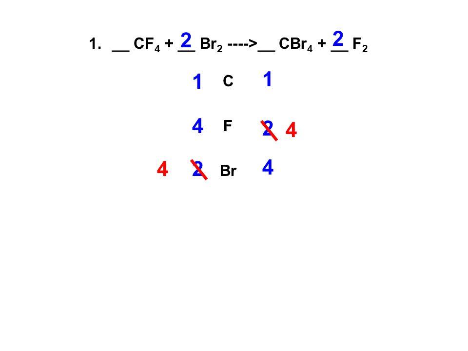 1.__ CF 4 + __ Br 2 ---->__ CBr 4 + __ F 2 CFBr 1 1 4 2 2 4 2 4 2 4
