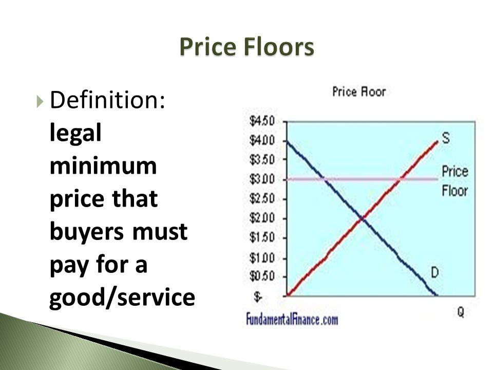 Definition: legal minimum price that buyers must pay for a good/service