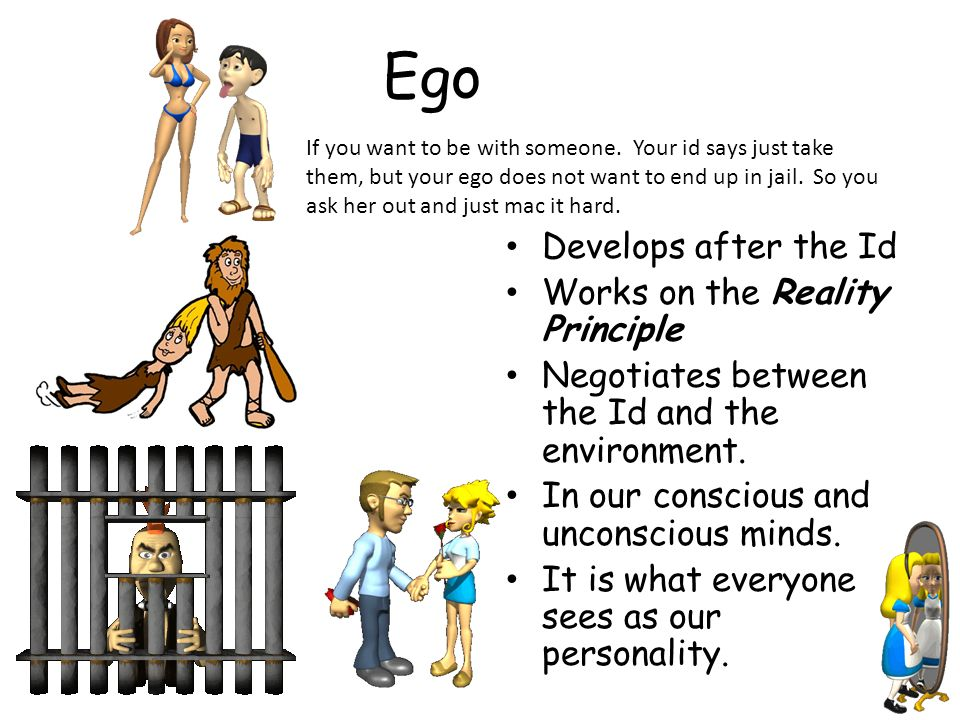 Ego Develops after the Id Works on the Reality Principle Negotiates between the Id and the environment. In our conscious and unconscious minds. It is