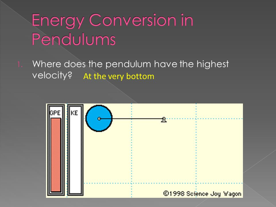 1. Where does the pendulum have the highest velocity? At the very bottom
