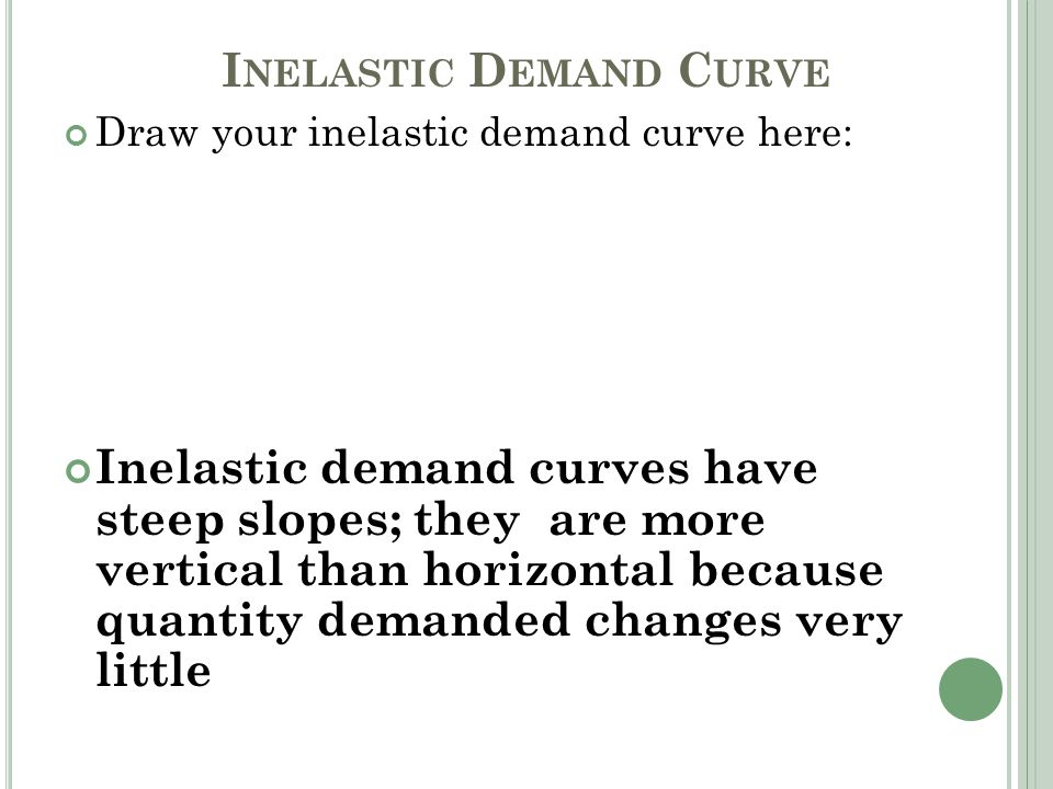 I NELASTIC D EMAND C URVE Draw your inelastic demand curve here: Inelastic demand curves have steep slopes; they are more vertical than horizontal bec