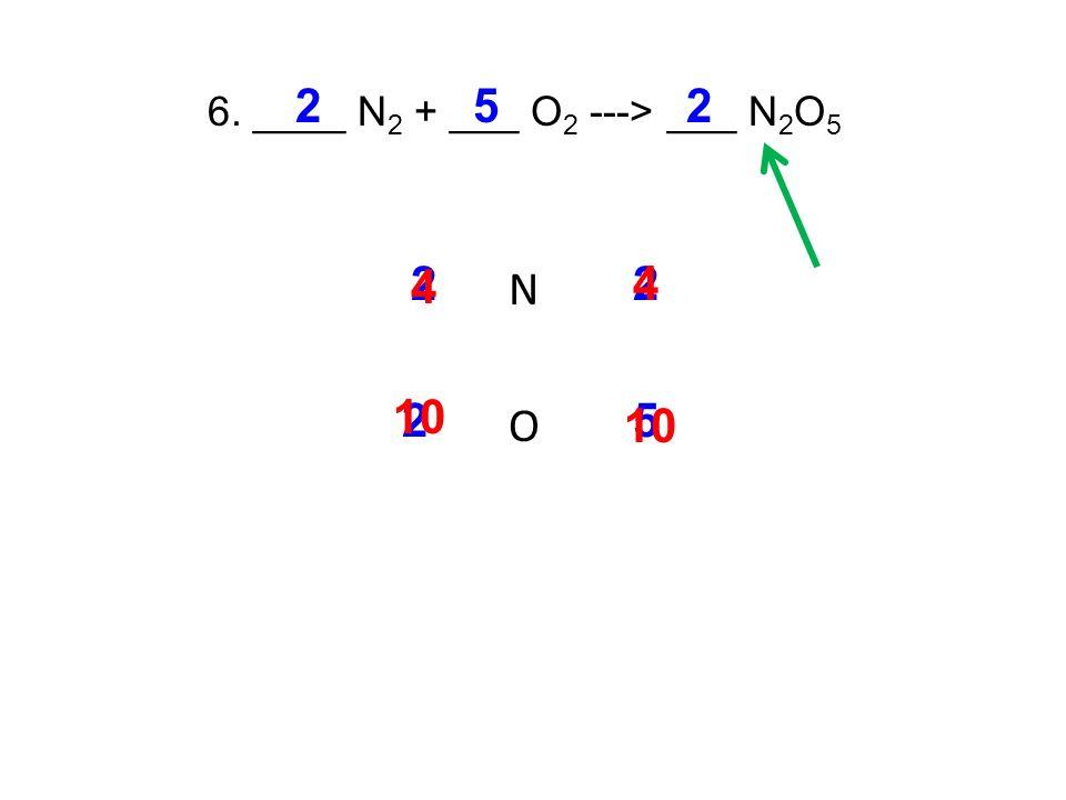 6. ____ N 2 + ___ O 2 ---> ___ N 2 O 5 N O 22 25 2 10 5 4 2 4