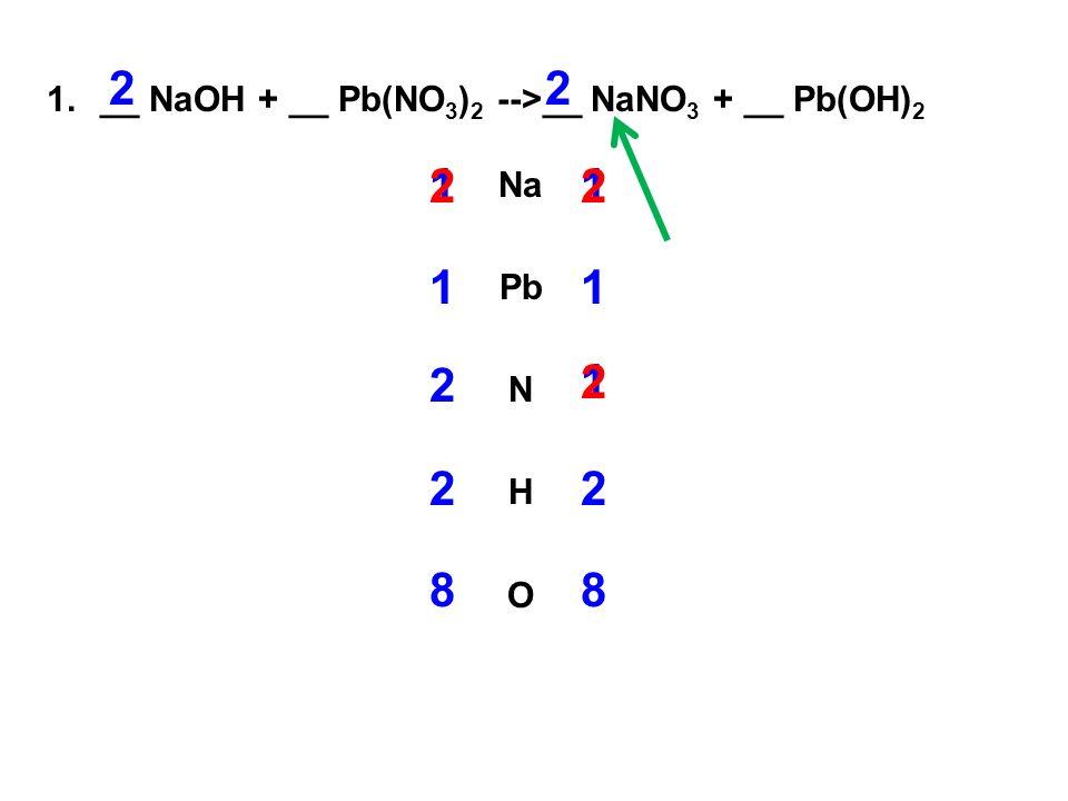 1.__ NaOH + __ Pb(NO 3 ) 2 -->__ NaNO 3 + __ Pb(OH) 2 Na Pb N H O 11 11 2 1 2 2 2 2 2 22 88