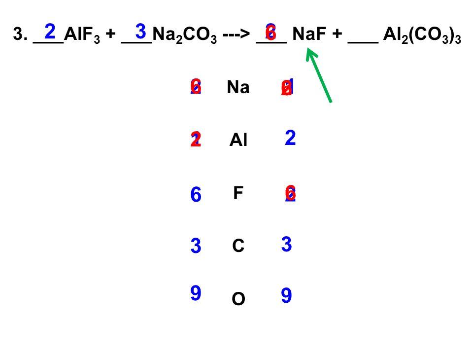 3. ___AlF 3 + ___Na 2 CO 3 ---> ___ NaF + ___ Al 2 (CO 3 ) 3 Na Al F C O 21 2 2 1 2 2 2 6 2 6 6 3 6 3 3 9 9 6