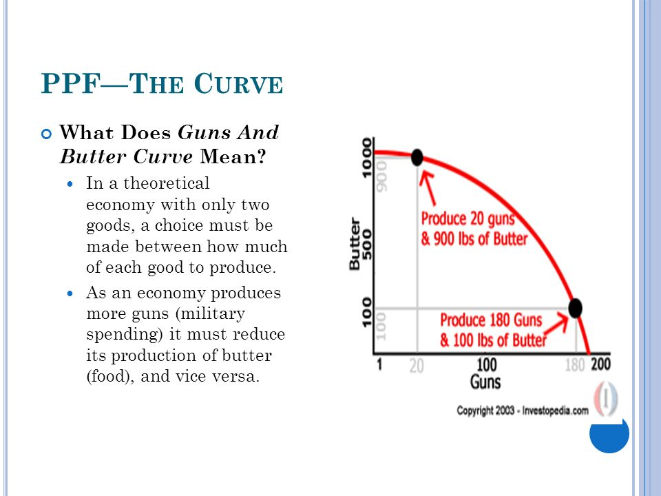 PPFT HE C URVE What Does Guns And Butter Curve Mean.