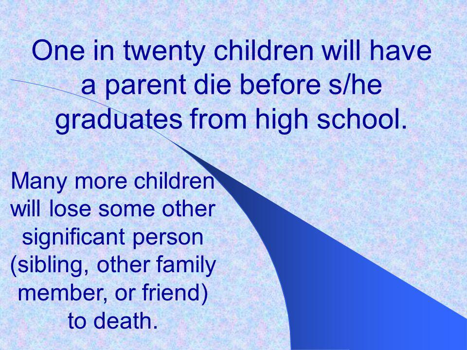 2 nd Grade Through 5 th Grade Increased awareness that people die View death as happening only to others May feel they caused the death Interested in the physical aspects of death