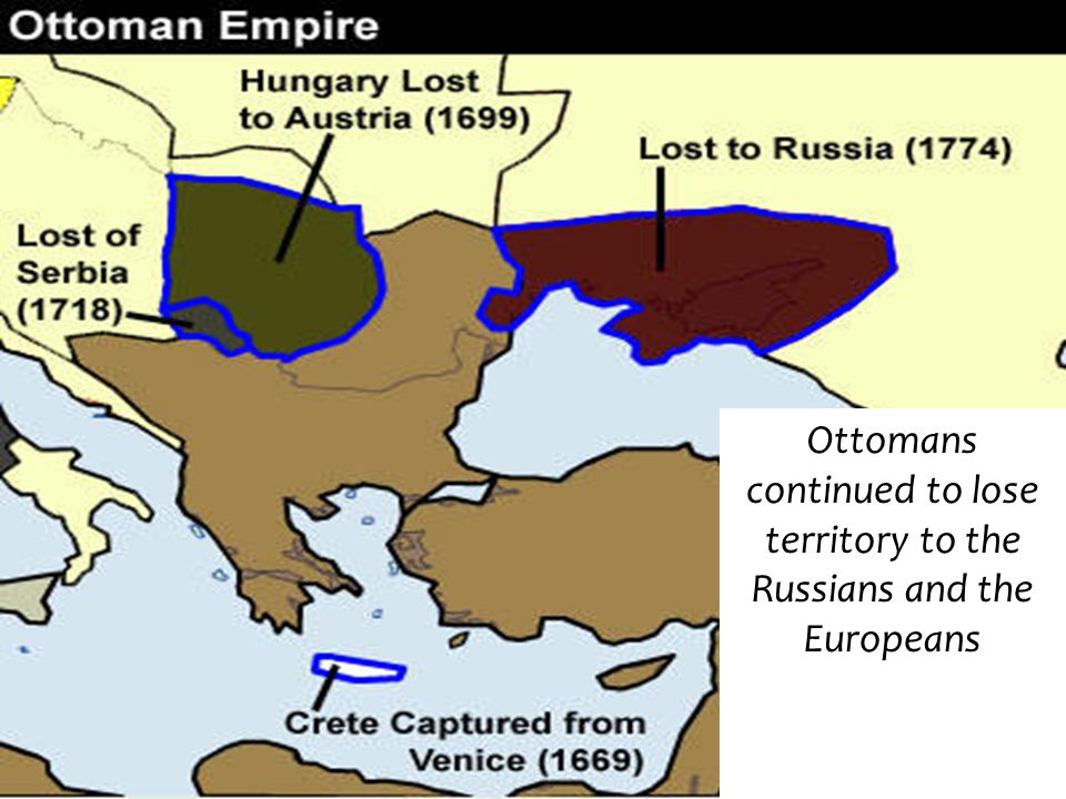 Ottomans continued to lose territory to the Russians and the Europeans