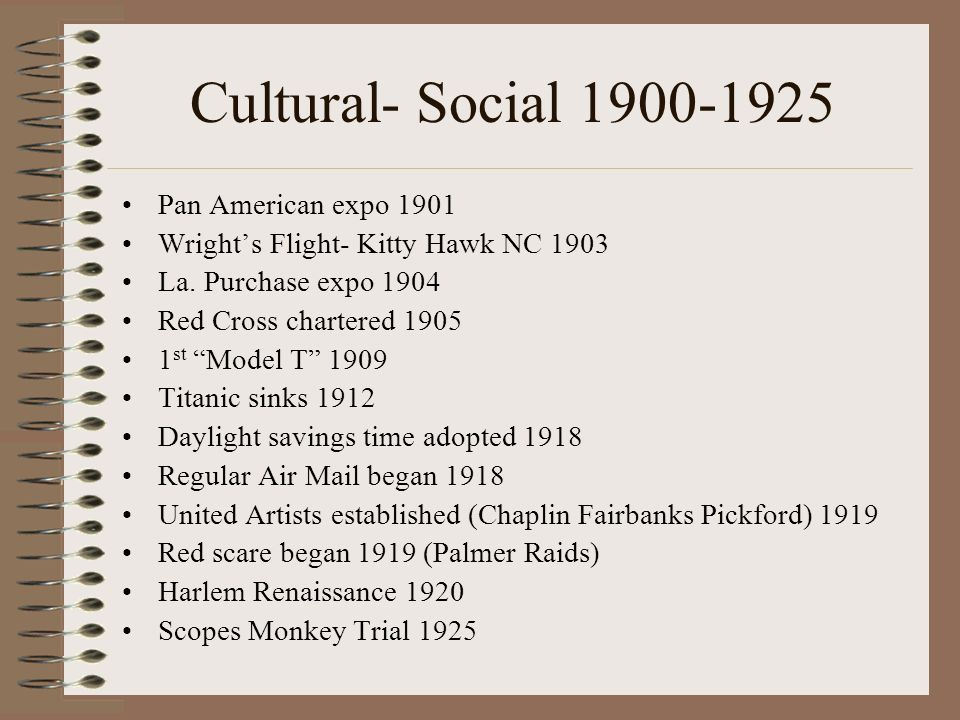 Cultural- Social 1900-1925 Pan American expo 1901 Wrights Flight- Kitty Hawk NC 1903 La.