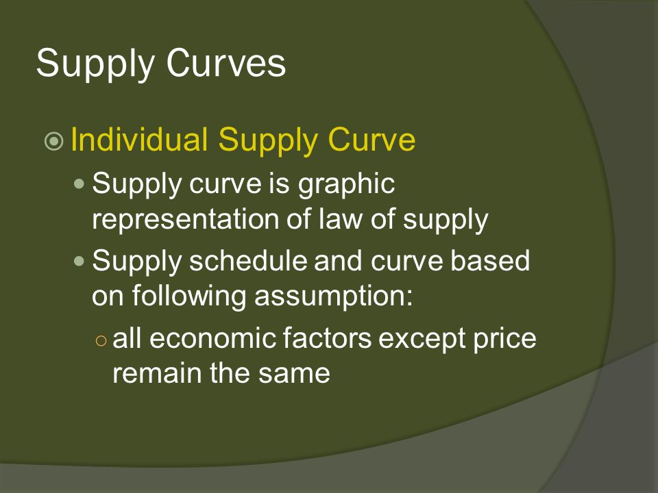 Supply Curves Individual Supply Curve Supply curve is graphic representation of law of supply Supply schedule and curve based on following assumption: