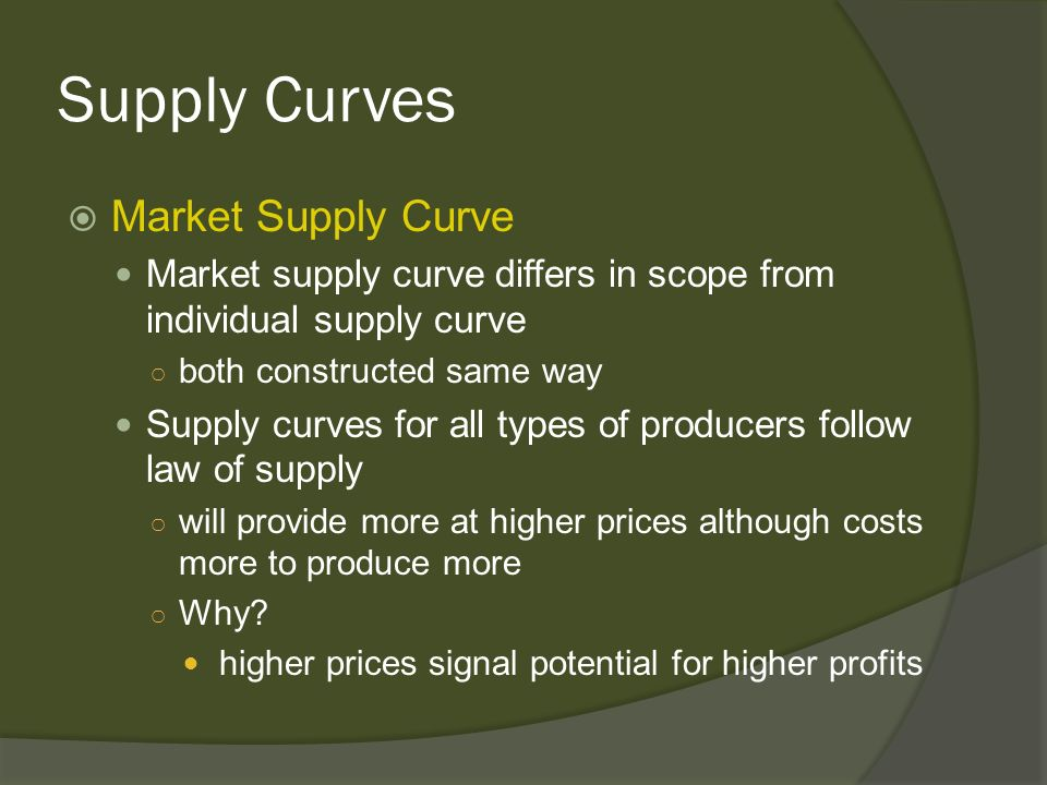 Supply Curves Market Supply Curve Market supply curve differs in scope from individual supply curve both constructed same way Supply curves for all ty