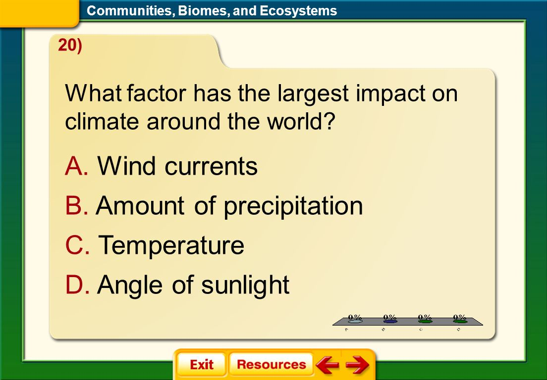 1.A 2.B 3.C 4.D FQ 4 A. Wind currents B. Amount of precipitation C. Temperature D. Angle of sunlight Communities, Biomes, and Ecosystems 20) What fact