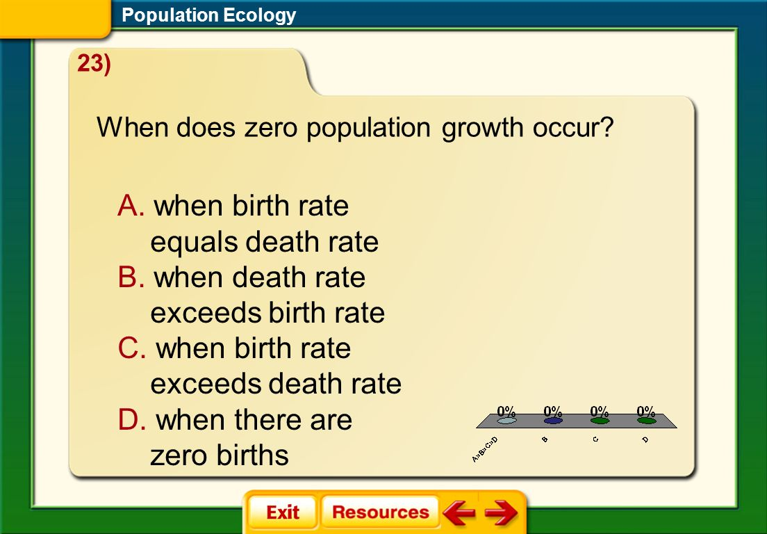 1.A 2.B 3.C 4.D CDQ 3 Population Ecology 23) A. when birth rate equals death rate B. when death rate exceeds birth rate C. when birth rate exceeds dea