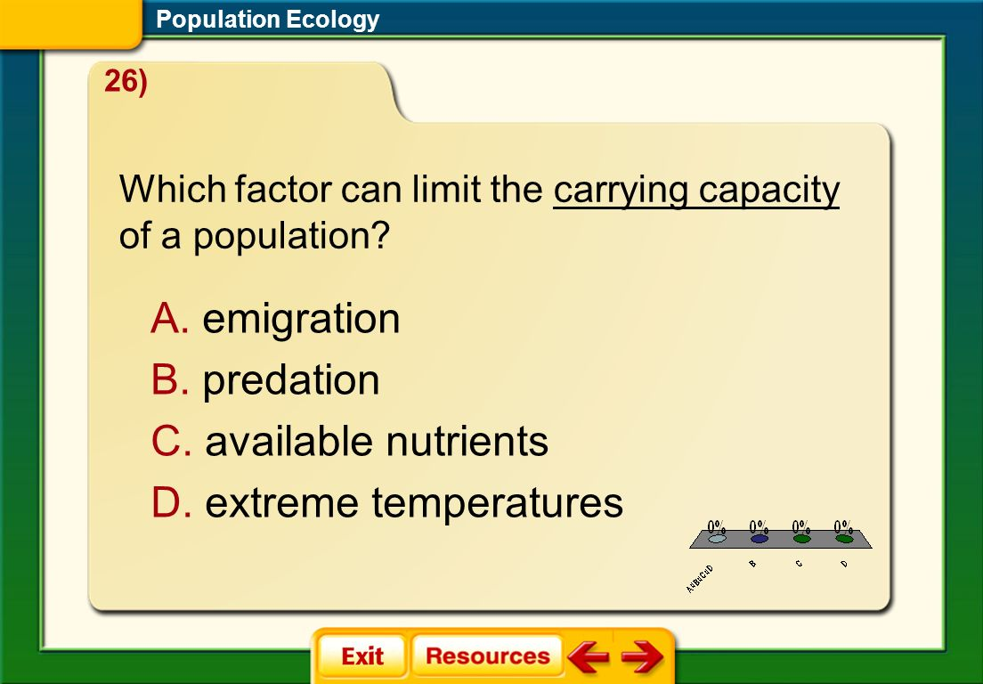 1.A 2.B 3.C 4.D FQ 3 Population Ecology A. emigration B. predation C. available nutrients D. extreme temperatures 26) Which factor can limit the carry