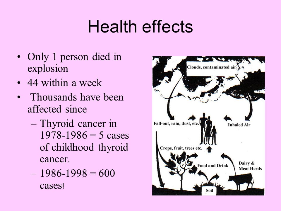 Health effects Only 1 person died in explosion 44 within a week Thousands have been affected since –Thyroid cancer in 1978-1986 = 5 cases of childhood