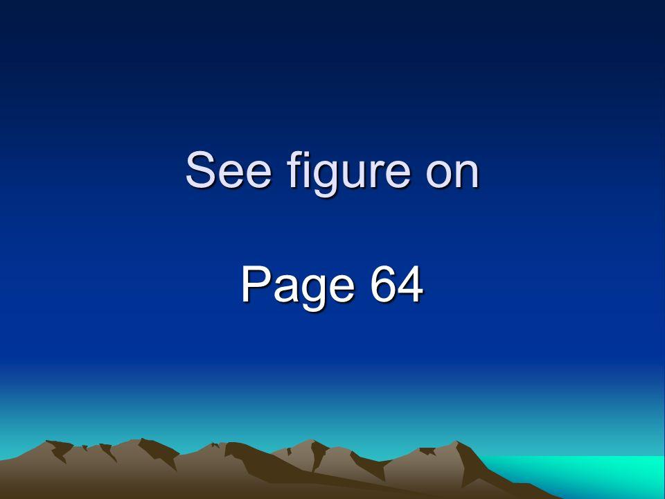 See figure on Page 64
