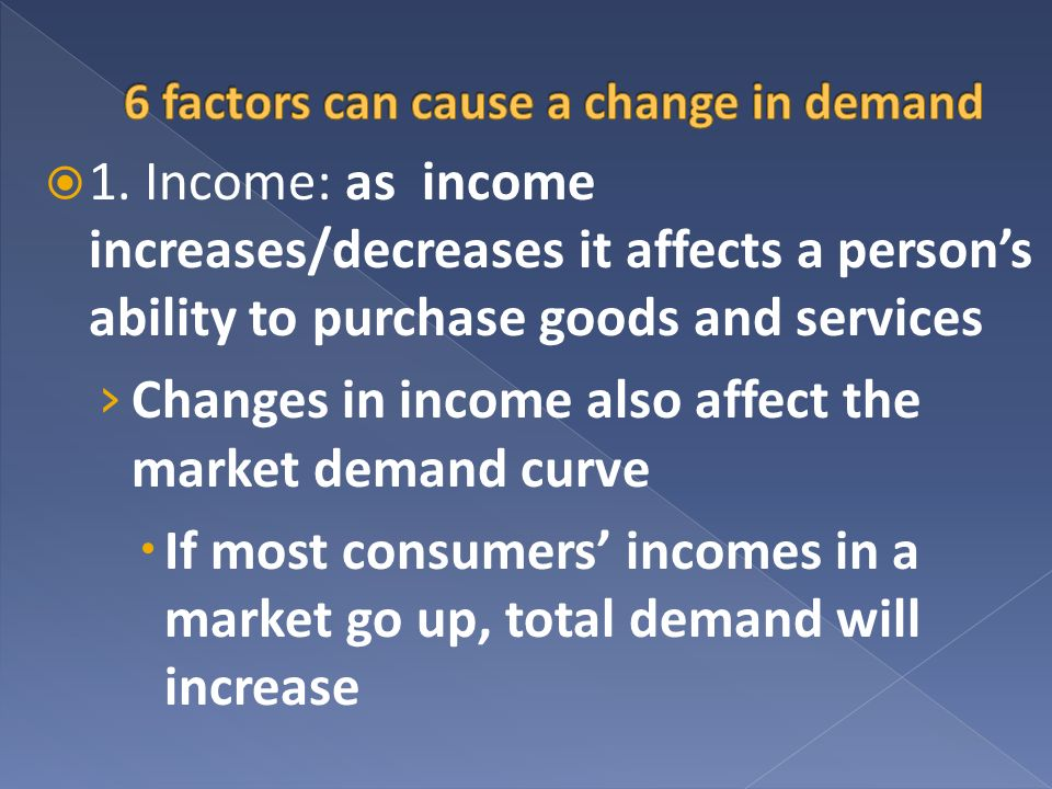 1. Income: as income increases/decreases it affects a persons ability to purchase goods and services Changes in income also affect the market demand c