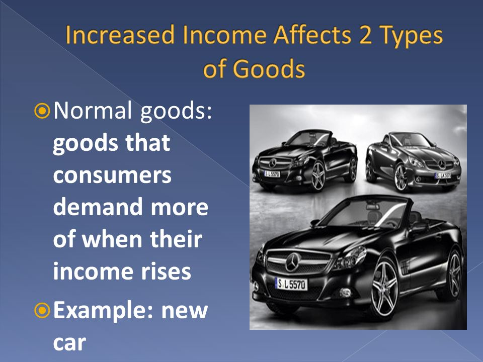 Normal goods: goods that consumers demand more of when their income rises Example: new car