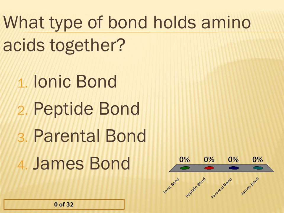 What type of bond holds amino acids together. 1. Ionic Bond 2.