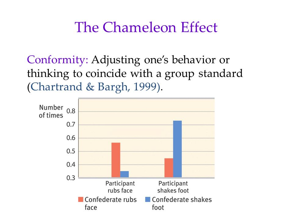 The Chameleon Effect Conformity: Adjusting ones behavior or thinking to coincide with a group standard (Chartrand & Bargh, 1999).