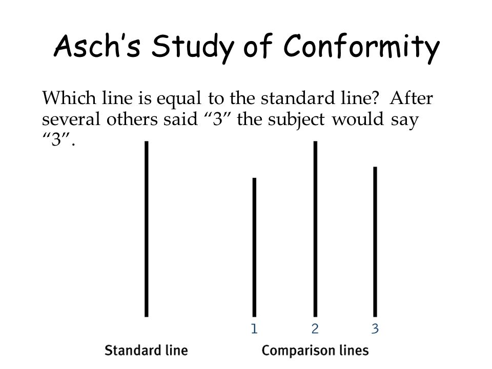 Aschs Study of Conformity Which line is equal to the standard line? After several others said 3 the subject would say 3.