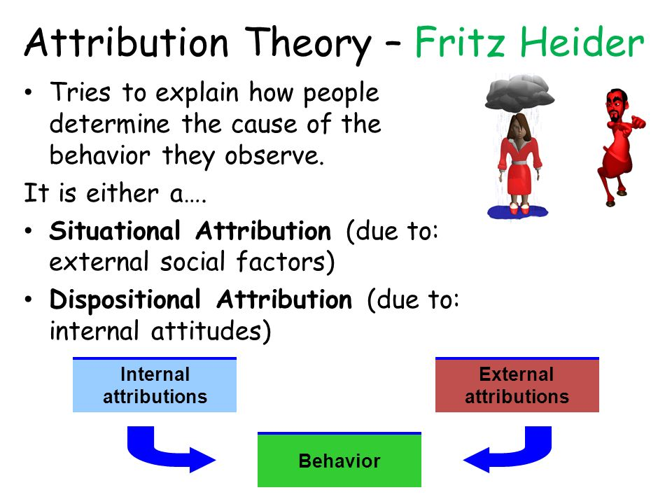Attribution Theory – Fritz Heider Tries to explain how people determine the cause of the behavior they observe. It is either a…. Situational Attributi
