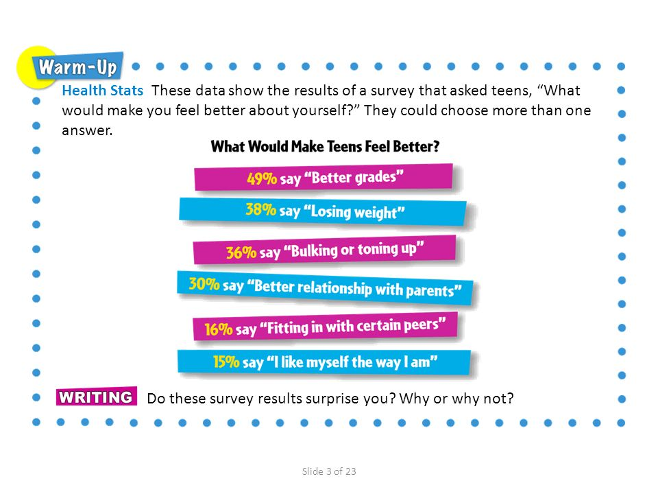 Slide 3 of 23 Health Stats These data show the results of a survey that asked teens, What would make you feel better about yourself.