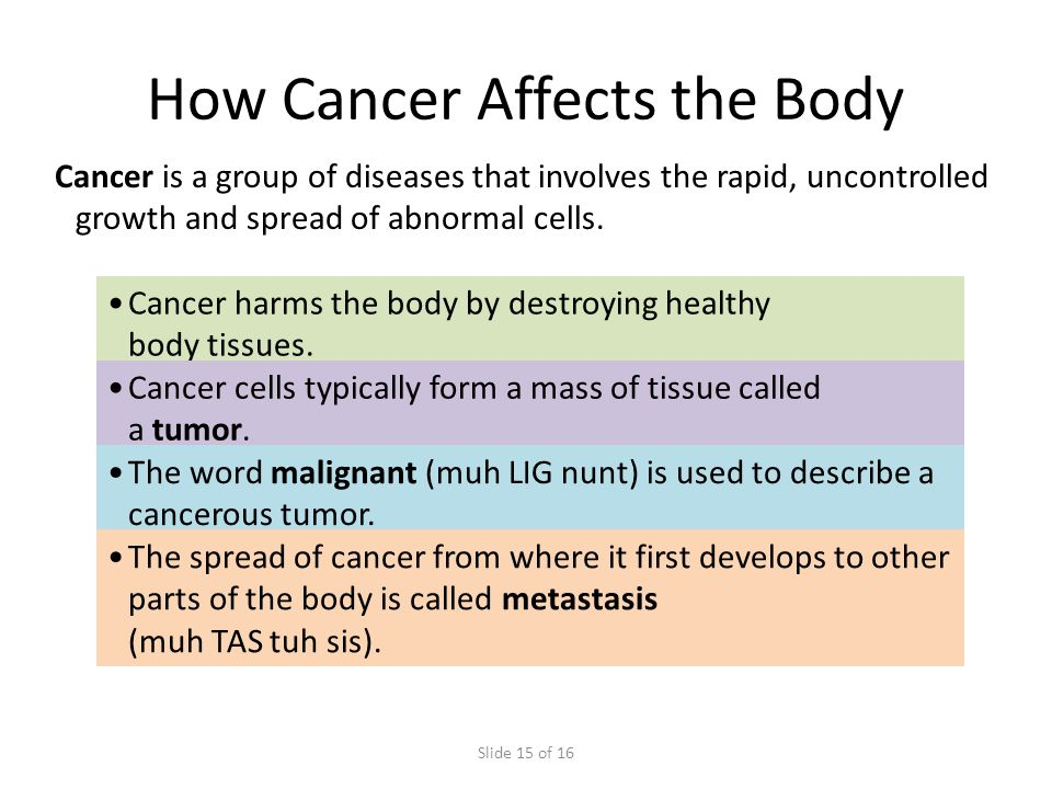 Slide 15 of 16 Cancer is a group of diseases that involves the rapid, uncontrolled growth and spread of abnormal cells. How Cancer Affects the Body Ca