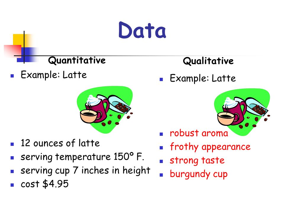 Data Quantitative Example: Latte 12 ounces of latte serving temperature 150º F. serving cup 7 inches in height cost $4.95 Qualitative Example: Latte r